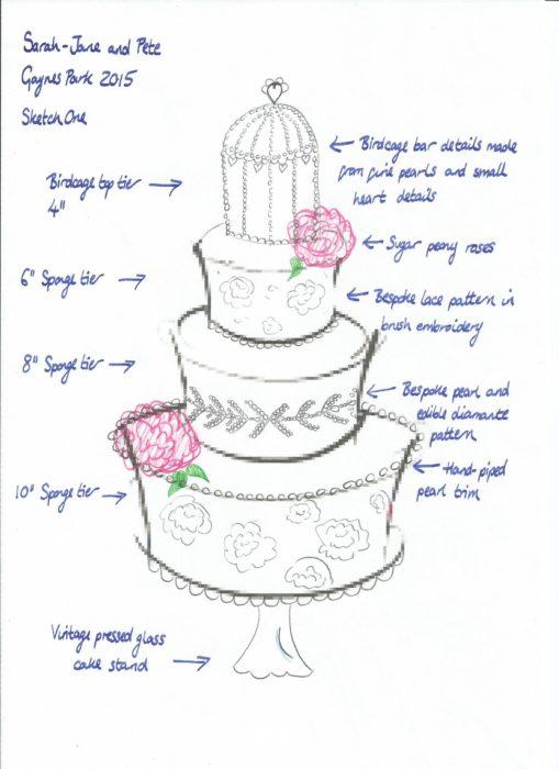 Sarah-Jane Sketch 1