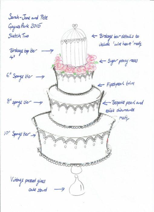 Sarah-Jane Sketch 2